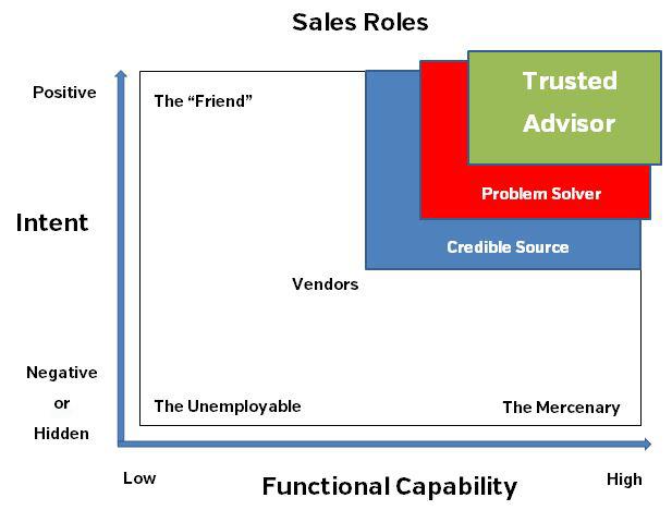sales roles2